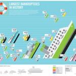 45 полезных и эффективных иллюстраций инфографики