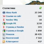 300 статей или итоги за 2 года работы 2web-master.ru