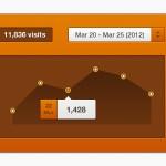 Оранжевый виджет с графиком (PSD)