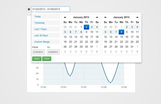 Handling Date Ranges