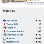 450 статей или 3 года работы 2web-master.ru