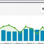 Bootstrap DateRangePicker — удобный выбор диапазона дат