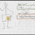Сниппеты HTML5 поднимающие ваш сайт на следующий уровень