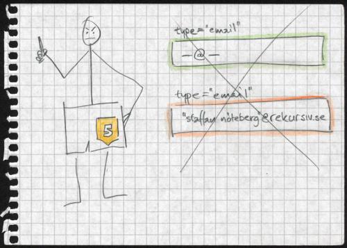 html5-pattern