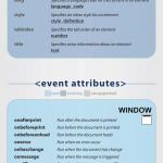 Шпаргалка для HTML5