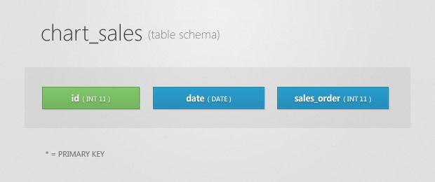 Схема базы данных